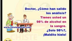Doctor, ¿Cómo han salido los análisis? Tienes usted un 98% de alcohol en la sangre. ¿Solo 98%?, ¡Maldito hielo!